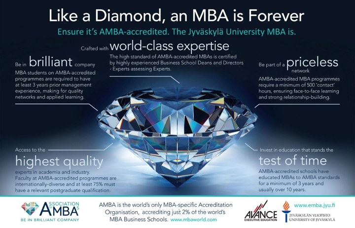 Etusivu — Executive MBA
